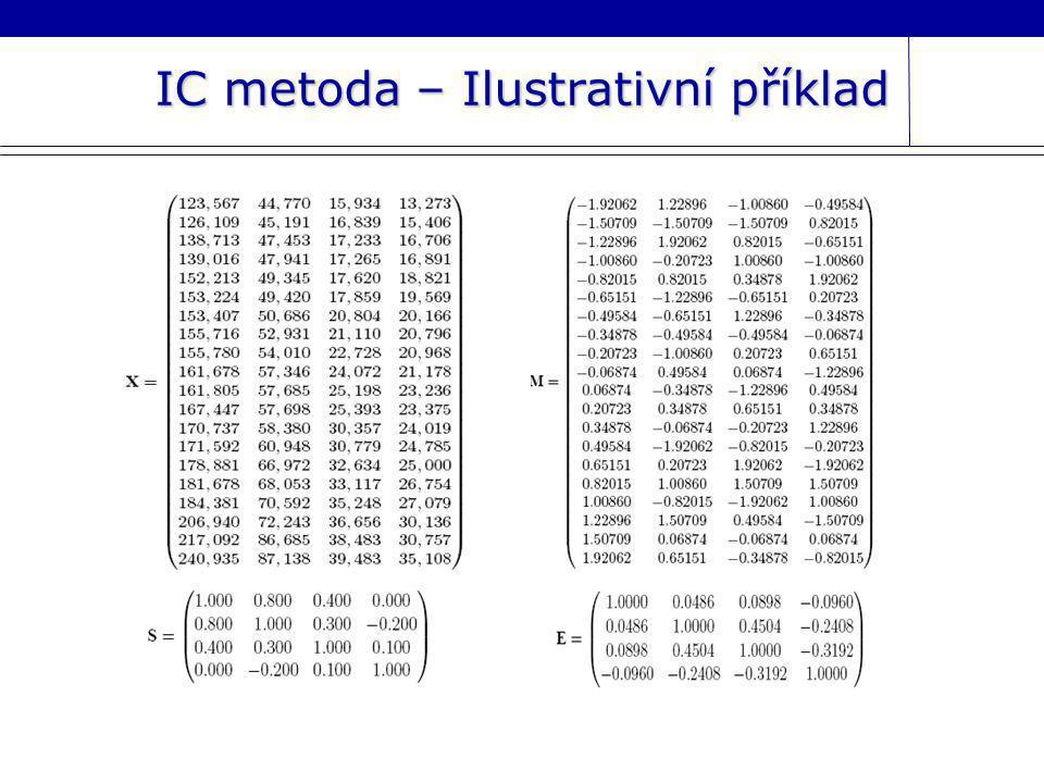 IC metoda – Ilustrativní příklad