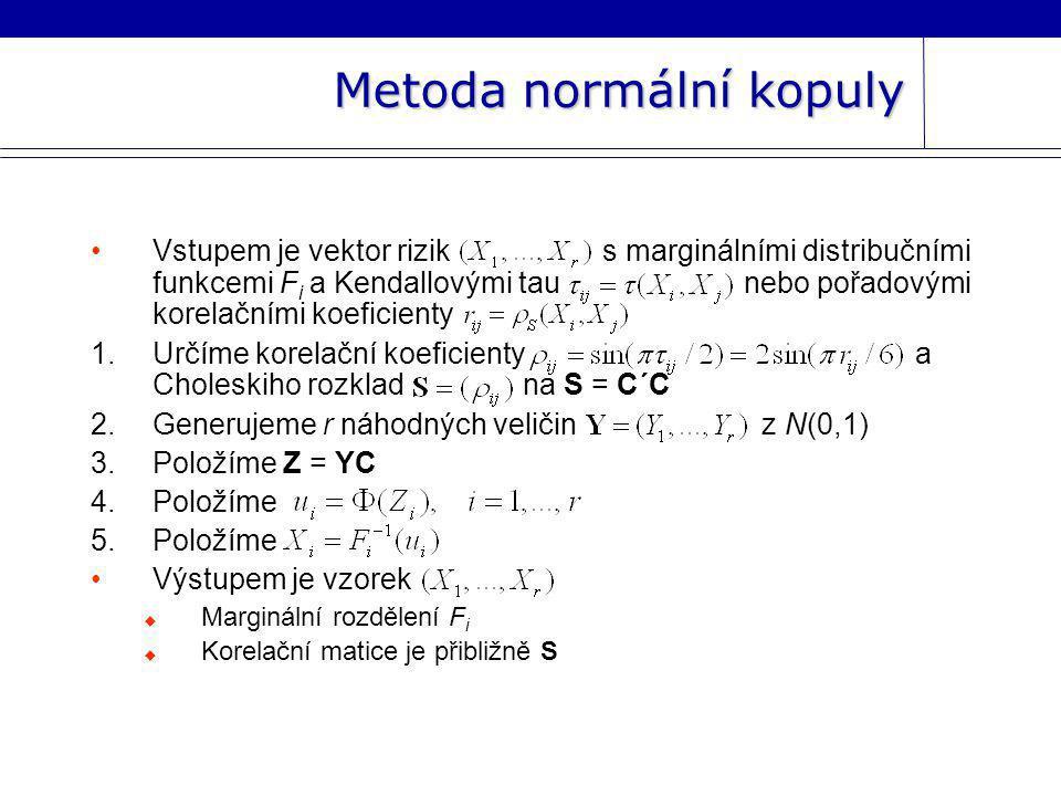 Metoda normální kopuly Vstupem je vektor rizik s marginálními distribučními funkcemi F i a Kendallovými tau nebo pořadovými korelačními koeficienty 1.