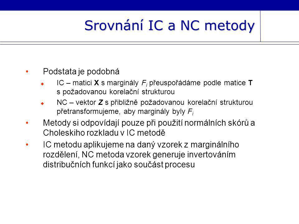 Srovnání IC a NC metody Podstata je podobná  IC – matici X s marginály F i přeuspořádáme podle matice T s požadovanou korelační strukturou  NC – vek