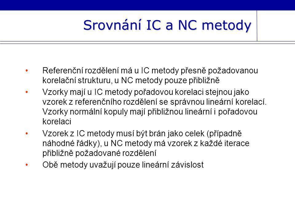Srovnání IC a NC metody Referenční rozdělení má u IC metody přesně požadovanou korelační strukturu, u NC metody pouze přibližně Vzorky mají u IC metod