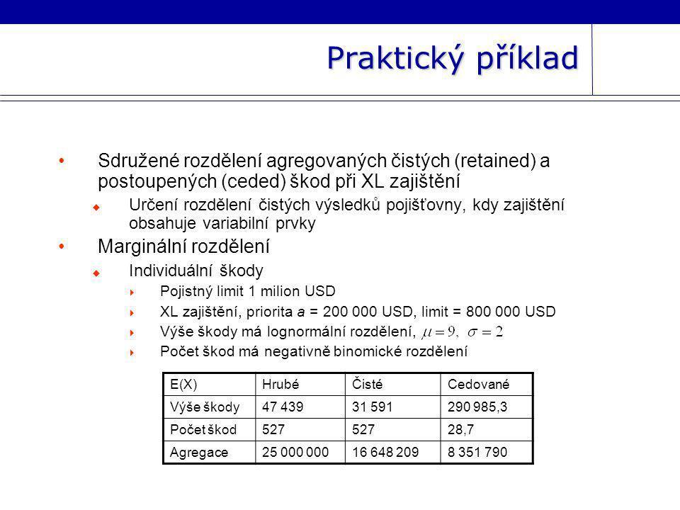 Praktický příklad Sdružené rozdělení agregovaných čistých (retained) a postoupených (ceded) škod při XL zajištění  Určení rozdělení čistých výsledků