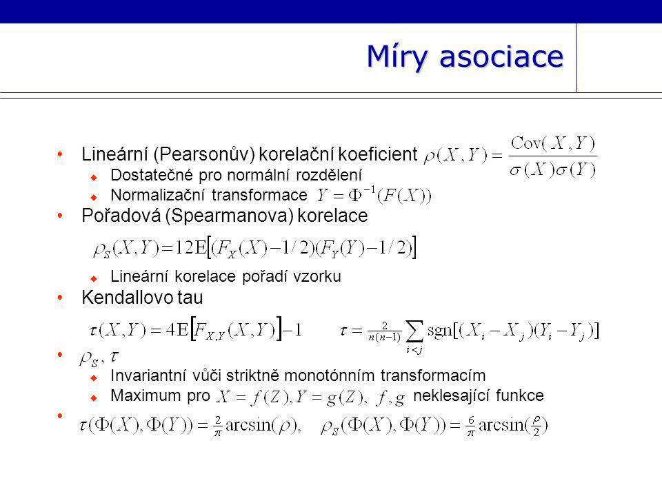 Metoda normální kopuly Vstupem je vektor rizik s marginálními distribučními funkcemi F i a Kendallovými tau nebo pořadovými korelačními koeficienty 1.Určíme korelační koeficienty a Choleskiho rozklad na S = C´C 2.Generujeme r náhodných veličin z N(0,1) 3.Položíme Z = YC 4.Položíme 5.Položíme Výstupem je vzorek  Marginální rozdělení F i  Korelační matice je přibližně S