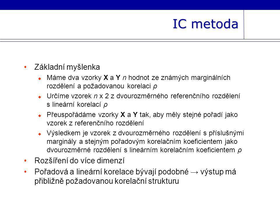 Srovnání IC a NC metody Podstata je podobná  IC – matici X s marginály F i přeuspořádáme podle matice T s požadovanou korelační strukturou  NC – vektor Z s přibližně požadovanou korelační strukturou přetransformujeme, aby marginály byly F i Metody si odpovídají pouze při použití normálních skórů a Choleskiho rozkladu v IC metodě IC metodu aplikujeme na daný vzorek z marginálního rozdělení, NC metoda vzorek generuje invertováním distribučních funkcí jako součást procesu