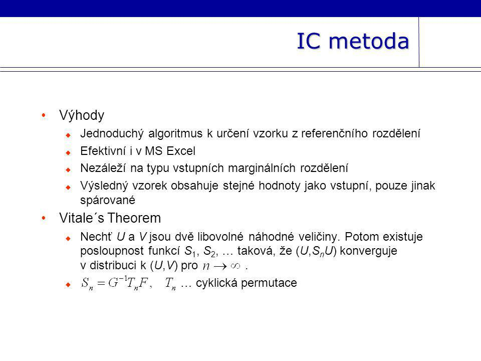 IC metoda – Teoretické odvození M (n x r)  Matice n vzorků z r-rozměrného rozdělení  Sloupce nekorelované s nulovým průměrem a jednotkovou směrodatnou odchylkou  Kovarianční matice = korelační matice = n -1 M´M = I S (r x r)  Požadovaná pozitivně definitní korelační matice  Choleskiho rozklad S = C´C T = MC  Průměr ve sloupcích = 0, směrodatná odchylka = 1  Korelační matice = S (n -1 T´T = n -1 C´M´MC = C´C = S) IC metoda spočívá v přeměně M (snadná simulace) v T (požadovaná korelační struktura S)