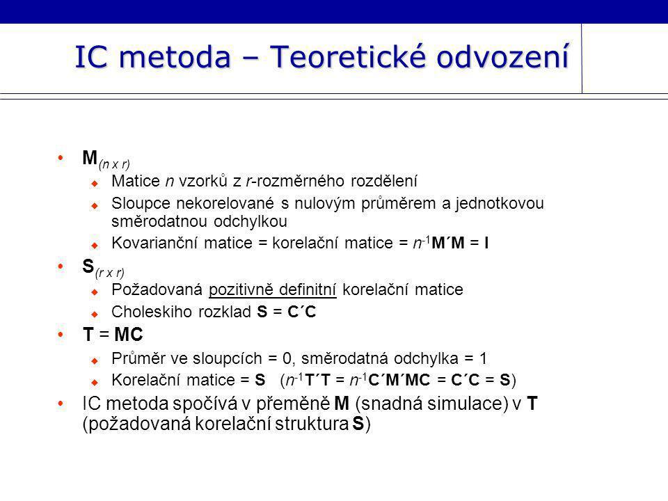 IC metoda – Teoretické odvození Tvorba matice M   Vytvoříme sloupec matice M a r-krát ho nakopírujeme  Hodnoty ve sloupcích náhodně permutujeme → nezávislost Skóry → tvar výsledného vícerozměrného rozdělení Normální skóry  Simulace N(0,1), úprava na nulový průměr a jednotkovou směrodatnou odchylku  Stratifikovaný výběr z N(0,1)  Nulový průměr  Polovina hodnot