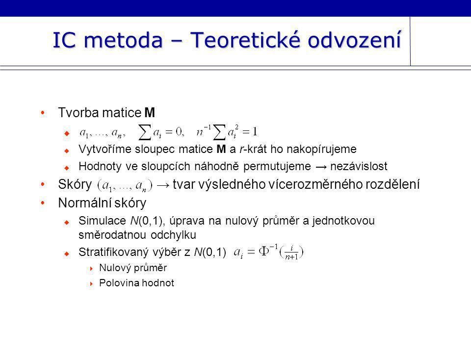 IC metoda – Teoretické odvození Korelační matice M bude rovna I jen přibližně E = n -1 M´M korelační matice M  E singulární → permutace ve sloupcích matice M Choleskiho rozklad E = F´F T = MF -1 C  Sloupce nulový průměr  Kovarianční matice Referenční rozdělení T má přesně korelační strukturu S