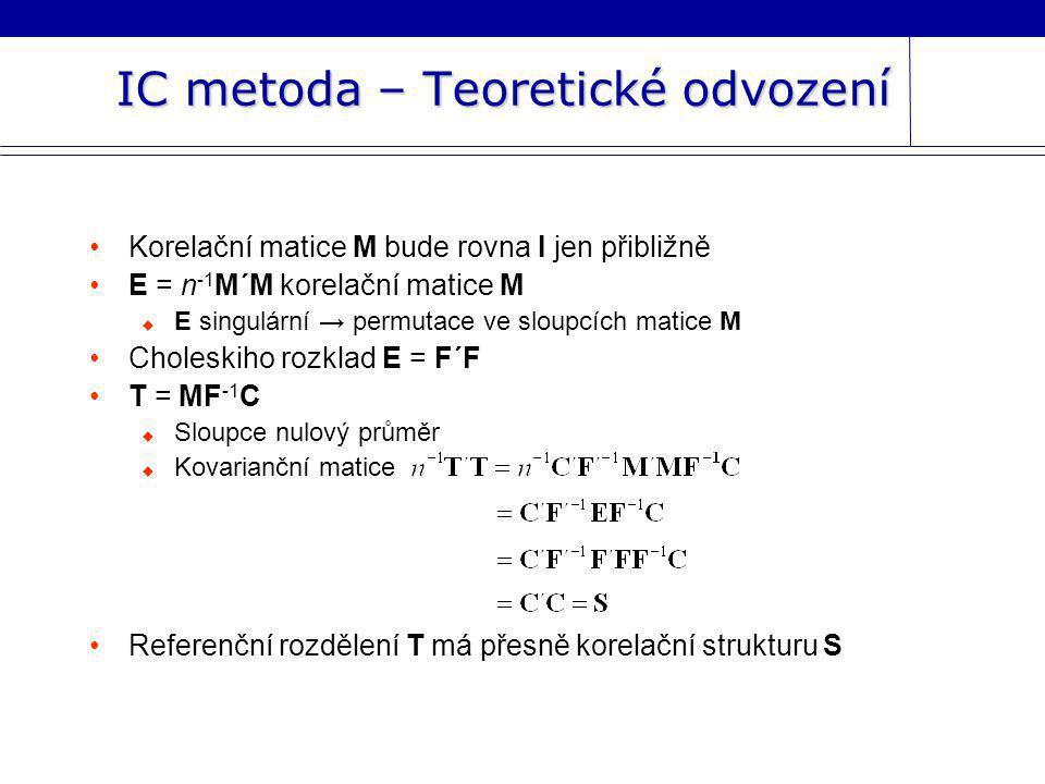 IC metoda – Teoretické odvození Korelační matice M bude rovna I jen přibližně E = n -1 M´M korelační matice M  E singulární → permutace ve sloupcích
