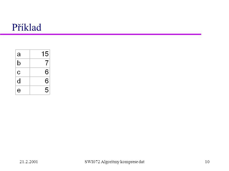 21.2.2001SWI072 Algoritmy komprese dat10 Příklad