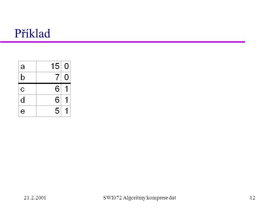 21.2.2001SWI072 Algoritmy komprese dat12 Příklad