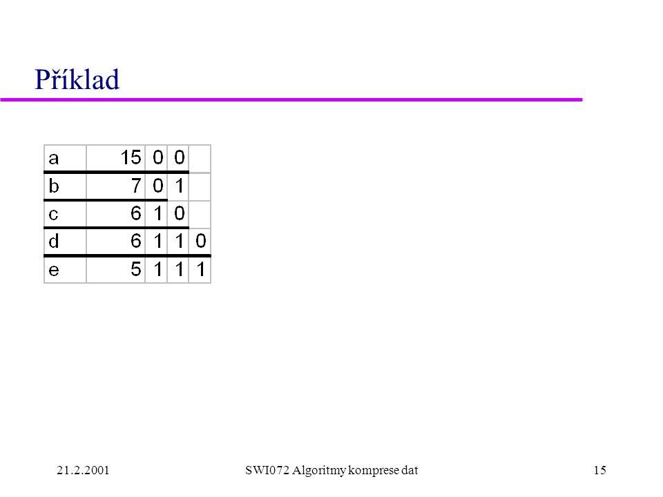 21.2.2001SWI072 Algoritmy komprese dat15 Příklad