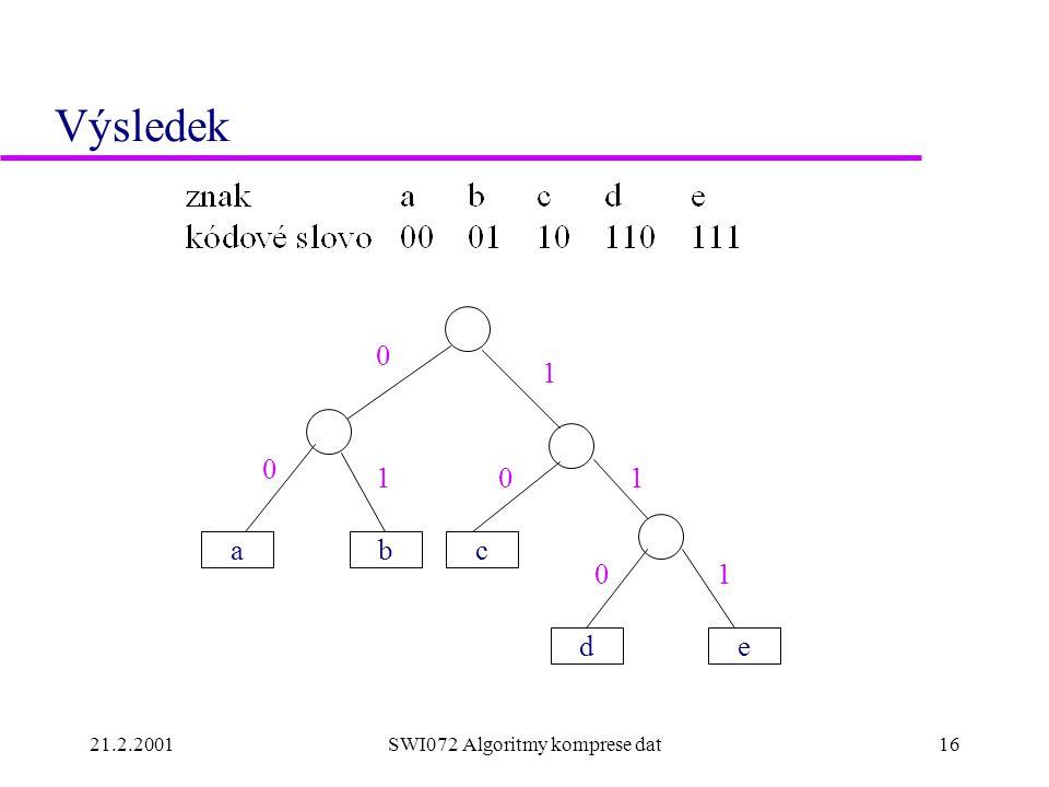21.2.2001SWI072 Algoritmy komprese dat16 Výsledek abc de 0 0 1 1 01 01