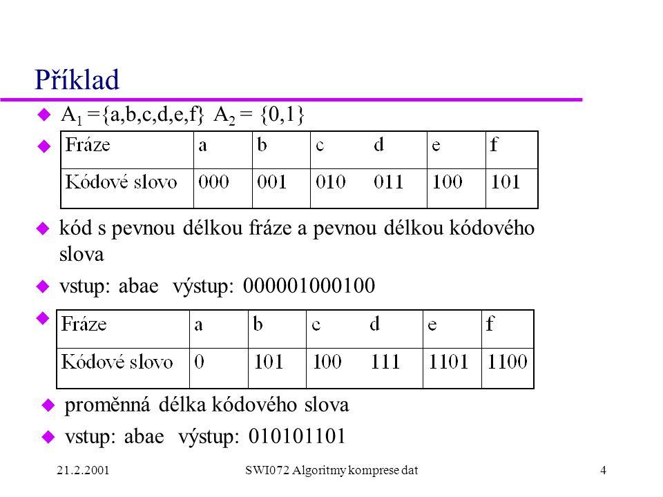 21.2.2001SWI072 Algoritmy komprese dat4 Příklad u A 1 ={a,b,c,d,e,f} A 2 = {0,1} u proměnná délka kódového slova u vstup: abae výstup: 010101101 u kód s pevnou délkou fráze a pevnou délkou kódového slova u vstup: abae výstup: 000001000100 u