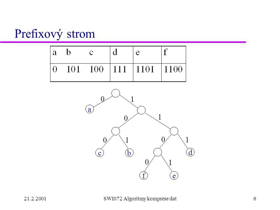 21.2.2001SWI072 Algoritmy komprese dat6 Prefixový strom a cb d ef 0 1 0 1 01 0 1 0 1