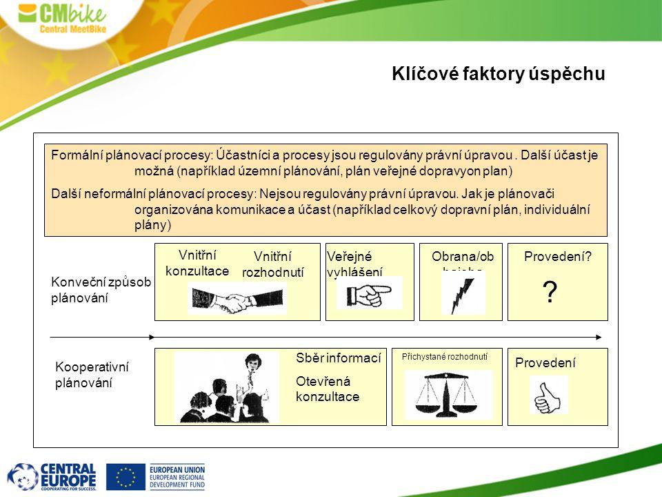 Klíčové faktory úspěchu Formální plánovací procesy: Účastníci a procesy jsou regulovány právní úpravou. Další účast je možná (například územní plánová