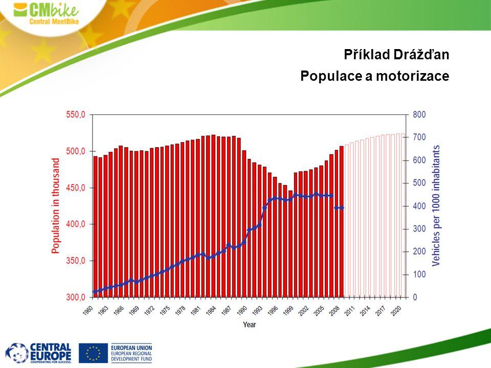 Příklad Drážďan Populace a motorizace