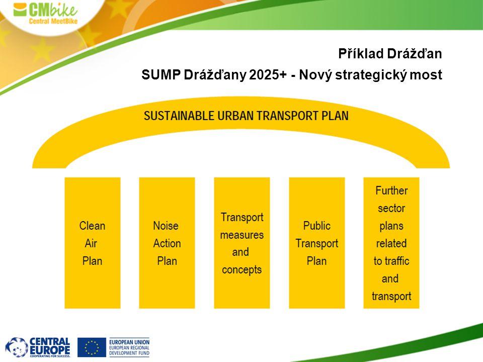 Příklad Drážďan SUMP Drážďany 2025+ - Nový strategický most