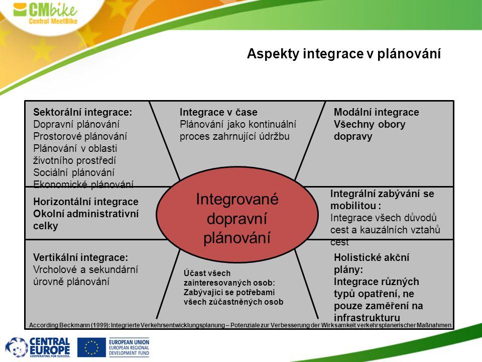 Aspekty integrace v plánování Integrované dopravní plánování Sektorální integrace: Dopravní plánování Prostorové plánování Plánování v oblasti životního prostředí Sociální plánování Ekonomické plánování Modální integrace Všechny obory dopravy Integrace v čase Plánování jako kontinuální proces zahrnující údržbu Horizontální integrace Okolní administrativní celky Vertikální integrace: Vrcholové a sekundární úrovně plánování Účast všech zainteresovaných osob: Zabývající se potřebami všech zúčastněných osob Integrální zabývání se mobilitou : Integrace všech důvodů cest a kauzálních vztahů cest Holistické akční plány: Integrace různých typů opatření, ne pouze zaměření na infrastrukturu According Beckmann (1999): Integrierte Verkehrsentwicklungsplanung – Potenziale zur Verbesserung der Wirksamkeit verkehrsplanerischer Maßnahmen