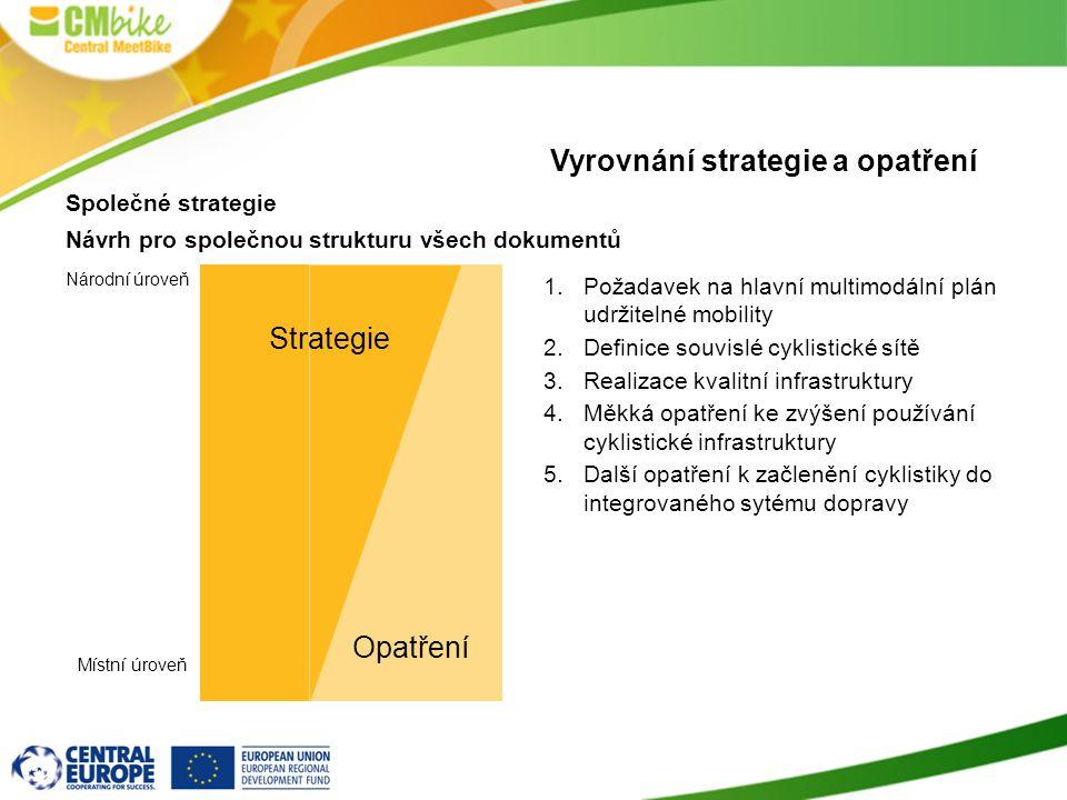Vyrovnání strategie a opatření Společné strategie Návrh pro společnou strukturu všech dokumentů Národní úroveň 1.Požadavek na hlavní multimodální plán udržitelné mobility 2.Definice souvislé cyklistické sítě 3.Realizace kvalitní infrastruktury 4.Měkká opatření ke zvýšení používání cyklistické infrastruktury 5.Další opatření k začlenění cyklistiky do integrovaného sytému dopravy Místní úroveň Strategie Opatření