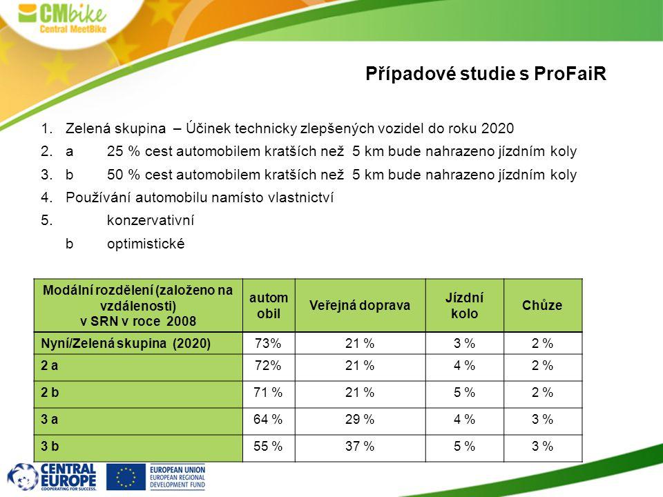 Případové studie s ProFaiR 1.Zelená skupina – Účinek technicky zlepšených vozidel do roku 2020 2.a25 % cest automobilem kratších než 5 km bude nahrazeno jízdním koly 3.b50 % cest automobilem kratších než 5 km bude nahrazeno jízdním koly 4.Používání automobilu namísto vlastnictví 5.konzervativní boptimistické Modální rozdělení (založeno na vzdálenosti) v SRN v roce 2008 autom obil Veřejná doprava Jízdní kolo Chůze Nyní/Zelená skupina (2020)73%21 %3 %2 % 2 a72%21 %4 %2 % 2 b71 %21 %5 %2 % 3 a64 %29 %4 %3 % 3 b55 %37 %5 %3 %