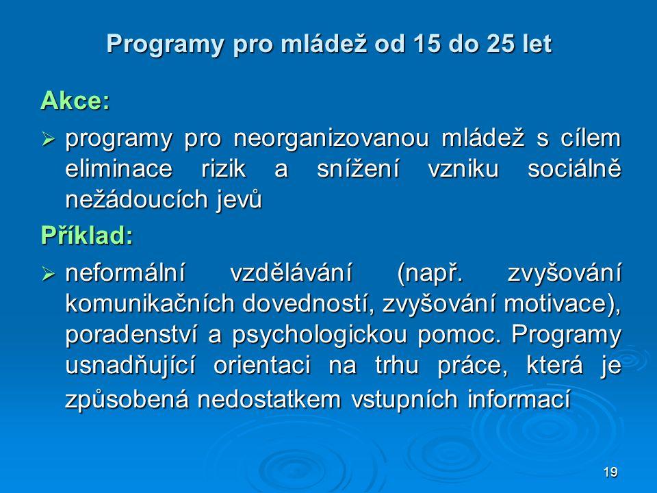 19 Programy pro mládež od 15 do 25 let Akce:  programy pro neorganizovanou mládež s cílem eliminace rizik a snížení vzniku sociálně nežádoucích jevů