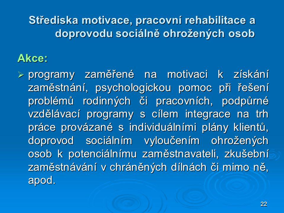 22 Střediska motivace, pracovní rehabilitace a doprovodu sociálně ohrožených osob Akce:  programy zaměřené na motivaci k získání zaměstnání, psycholo