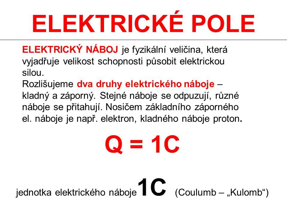 ELEKTRICKÉ POLE ELEKTRICKÝ NÁBOJ je fyzikální veličina, která vyjadřuje velikost schopnosti působit elektrickou silou. Rozlišujeme dva druhy elektrick