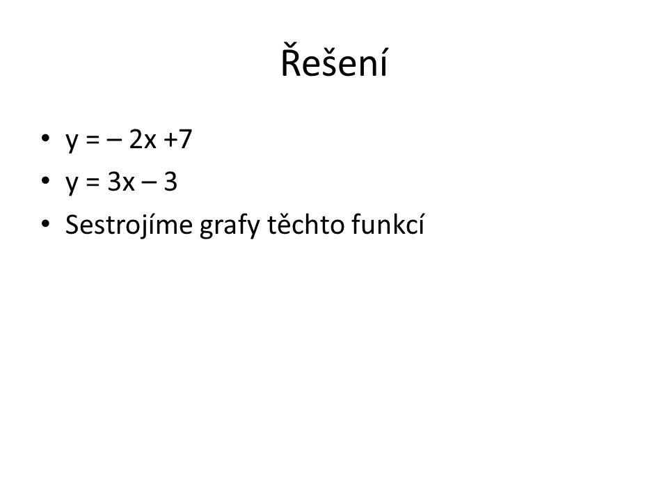 Řešení y = – 2x +7 y = 3x – 3 Sestrojíme grafy těchto funkcí