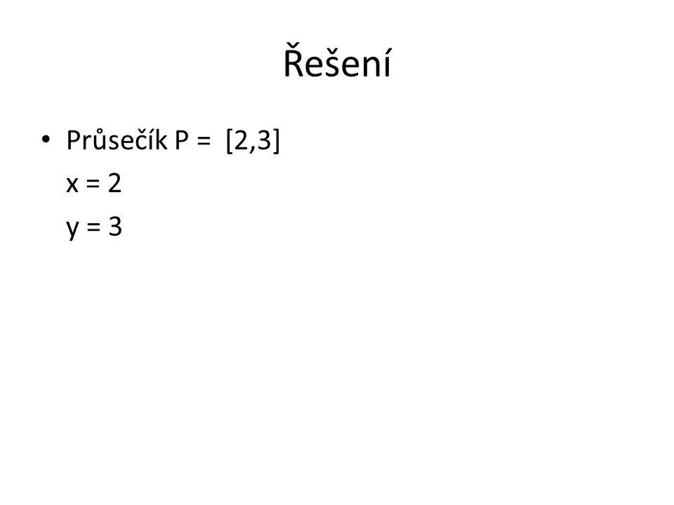 Řešení Průsečík P = [2,3] x = 2 y = 3