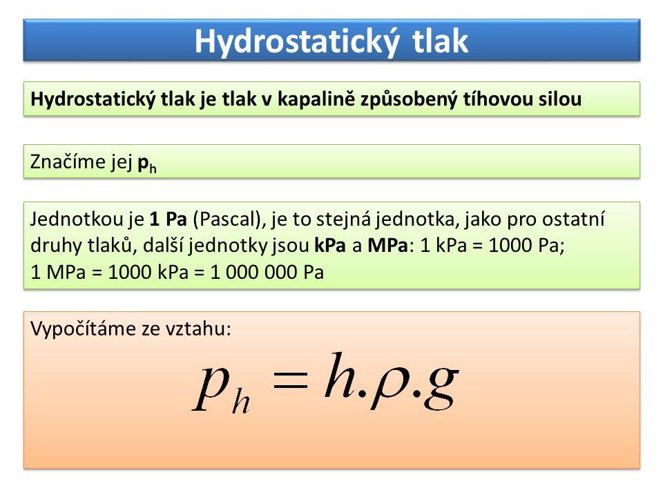 Hydrostatický tlak Hydrostatický tlak je tlak v kapalině způsobený tíhovou silou Značíme jej p h Jednotkou je 1 Pa (Pascal), je to stejná jednotka, ja