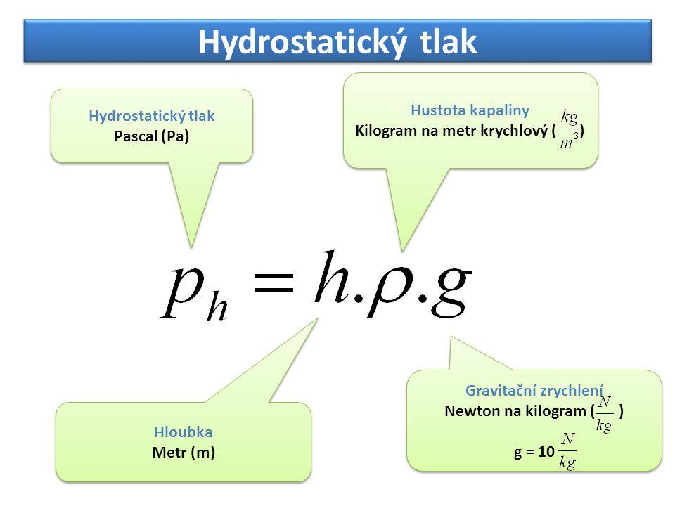 Hydrostatický tlak Pascal (Pa) Hydrostatický tlak Pascal (Pa) Hustota kapaliny Kilogram na metr krychlový ( ) Hustota kapaliny Kilogram na metr krychl