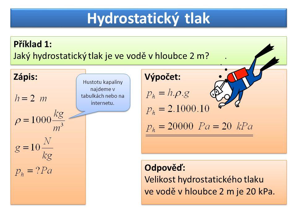 Hydrostatický tlak Příklad 1: Jaký hydrostatický tlak je ve vodě v hloubce 2 m? Příklad 1: Jaký hydrostatický tlak je ve vodě v hloubce 2 m? Zápis: Vý