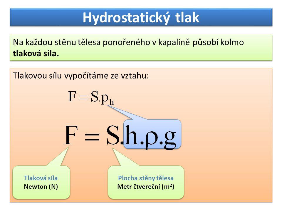 Hydrostatický tlak Na každou stěnu tělesa ponořeného v kapalině působí kolmo tlaková síla. Tlakovou sílu vypočítáme ze vztahu: Plocha stěny tělesa Met