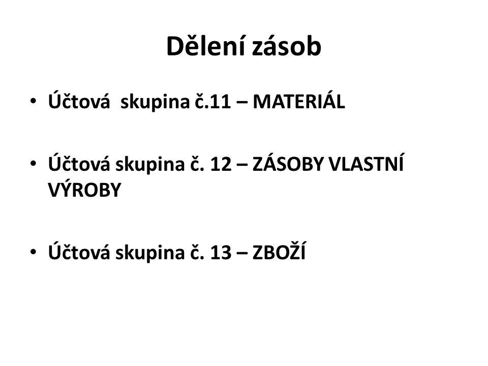* materiál Surovina/Základní materiál Náhradní díly Pomocný materiál Provozovací látky Obaly Drobný hmotný majetek/nehmotný