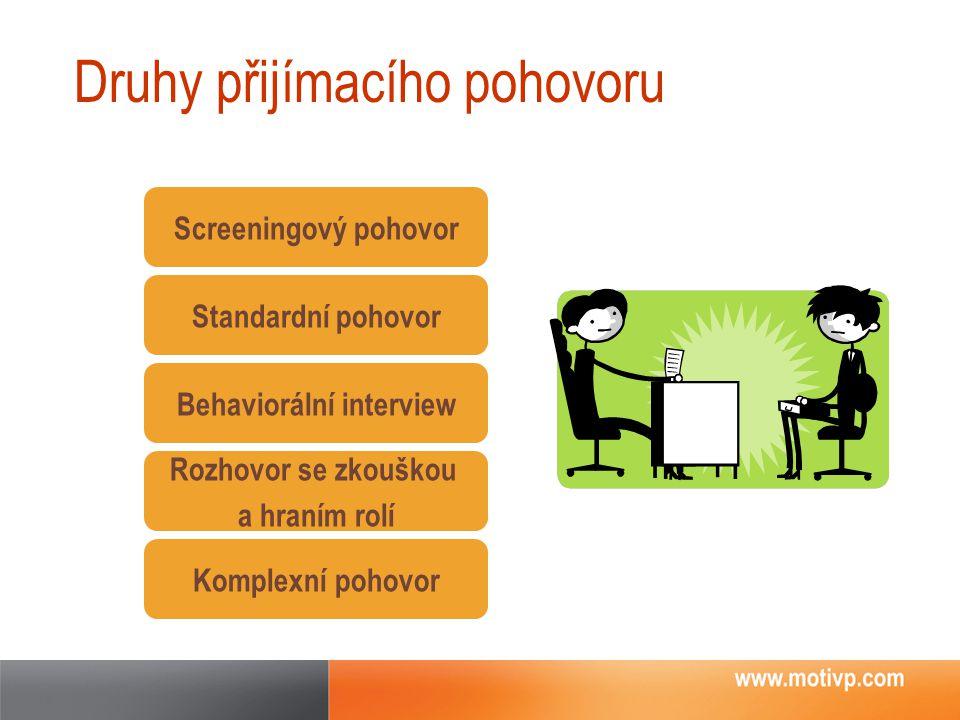 Druhy přijímacího pohovoru Screeningový pohovor Standardní pohovor Behaviorální interview Rozhovor se zkouškou a hraním rolí Komplexní pohovor