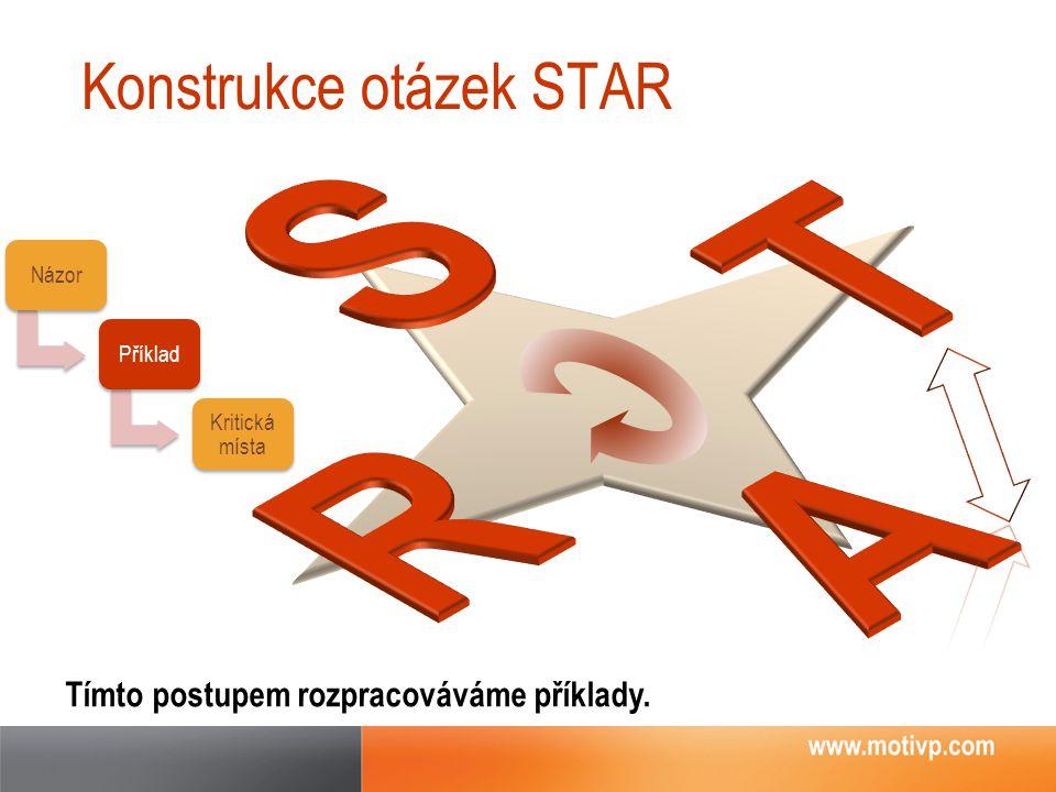 Konstrukce otázek STAR Tímto postupem rozpracováváme příklady. NázorPříklad Kritická místa
