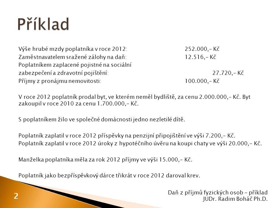 Výše hrubé mzdy poplatníka v roce 2012:252.000,- Kč Zaměstnavatelem sražené zálohy na daň: 12.516,- Kč Poplatníkem zaplacené pojistné na sociální zabezpečení a zdravotní pojištění: 27.720,- Kč Příjmy z pronájmu nemovitosti:100.000,- Kč V roce 2012 poplatník prodal byt, ve kterém neměl bydliště, za cenu 2.000.000,- Kč.