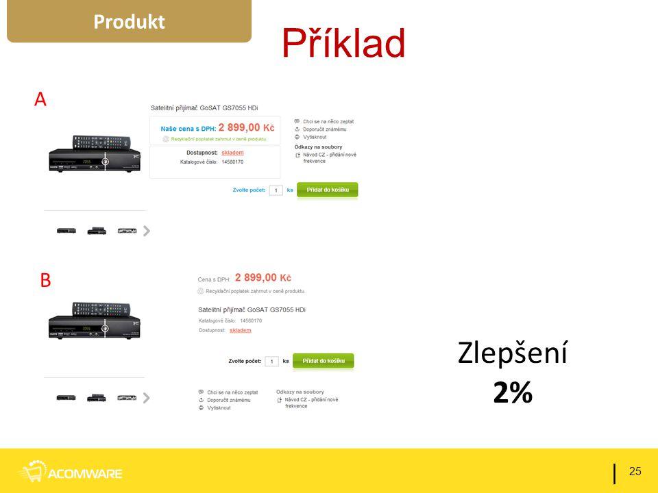 Příklad 25 | Produkt Zlepšení 2% A B