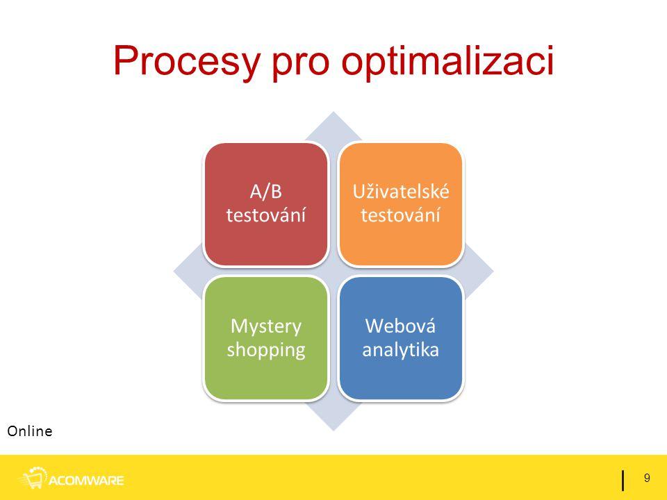 Procesy pro optimalizaci A/B testování Uživatelské testování Mystery shopping Webová analytika 9 | Online