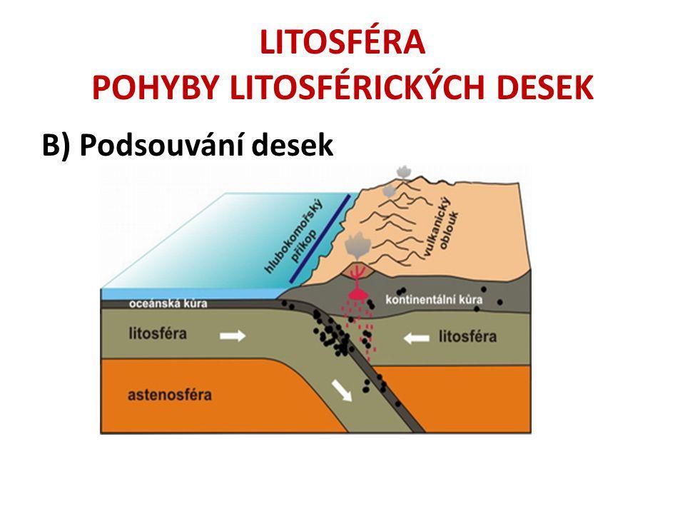 LITOSFÉRA POHYBY LITOSFÉRICKÝCH DESEK B) Podsouvání desek