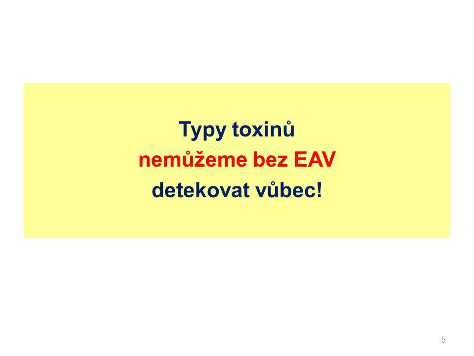 2. Identifikovat orgány a systémy, ve kterých se toxiny nacházejí ? 60 80 6