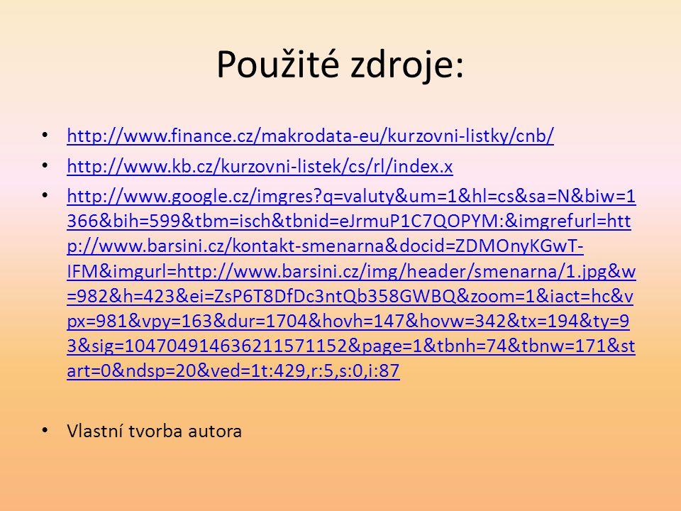 Použité zdroje: http://www.finance.cz/makrodata-eu/kurzovni-listky/cnb/ http://www.kb.cz/kurzovni-listek/cs/rl/index.x http://www.google.cz/imgres q=valuty&um=1&hl=cs&sa=N&biw=1 366&bih=599&tbm=isch&tbnid=eJrmuP1C7QOPYM:&imgrefurl=htt p://www.barsini.cz/kontakt-smenarna&docid=ZDMOnyKGwT- IFM&imgurl=http://www.barsini.cz/img/header/smenarna/1.jpg&w =982&h=423&ei=ZsP6T8DfDc3ntQb358GWBQ&zoom=1&iact=hc&v px=981&vpy=163&dur=1704&hovh=147&hovw=342&tx=194&ty=9 3&sig=104704914636211571152&page=1&tbnh=74&tbnw=171&st art=0&ndsp=20&ved=1t:429,r:5,s:0,i:87 http://www.google.cz/imgres q=valuty&um=1&hl=cs&sa=N&biw=1 366&bih=599&tbm=isch&tbnid=eJrmuP1C7QOPYM:&imgrefurl=htt p://www.barsini.cz/kontakt-smenarna&docid=ZDMOnyKGwT- IFM&imgurl=http://www.barsini.cz/img/header/smenarna/1.jpg&w =982&h=423&ei=ZsP6T8DfDc3ntQb358GWBQ&zoom=1&iact=hc&v px=981&vpy=163&dur=1704&hovh=147&hovw=342&tx=194&ty=9 3&sig=104704914636211571152&page=1&tbnh=74&tbnw=171&st art=0&ndsp=20&ved=1t:429,r:5,s:0,i:87 Vlastní tvorba autora