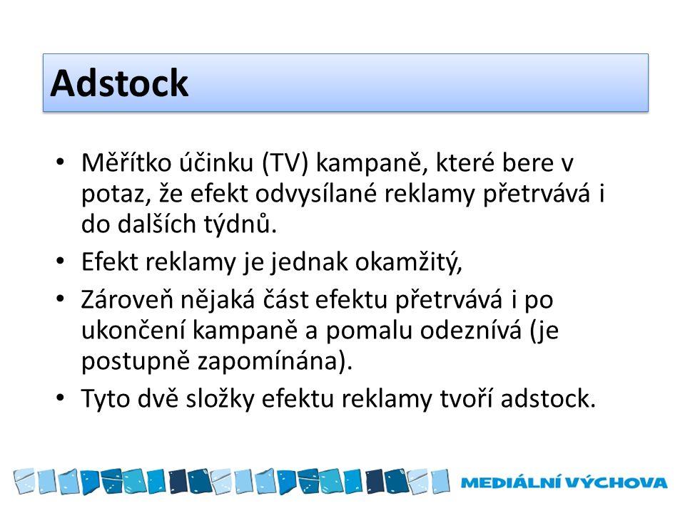 Adstock Měřítko účinku (TV) kampaně, které bere v potaz, že efekt odvysílané reklamy přetrvává i do dalších týdnů. Efekt reklamy je jednak okamžitý, Z