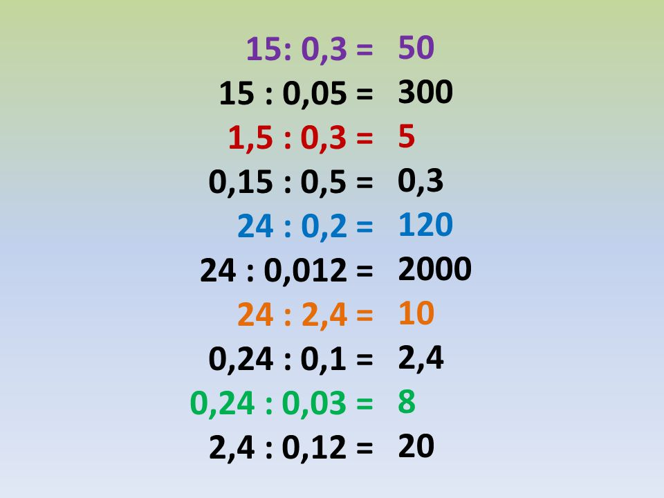 15: 0,3 = 15 : 0,05 = 1,5 : 0,3 = 0,15 : 0,5 = 24 : 0,2 = 24 : 0,012 = 24 : 2,4 = 0,24 : 0,1 = 0,24 : 0,03 = 2,4 : 0,12 = 50 300 5 0,3 120 2000 10 2,4