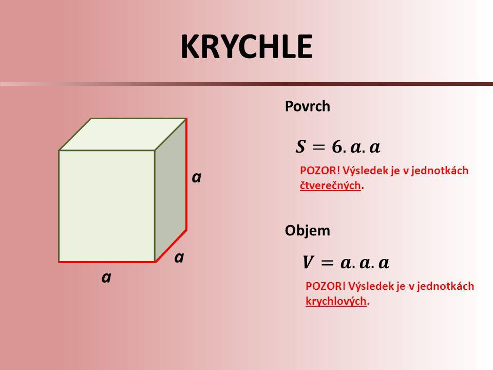 KRYCHLE a a a Povrch Objem POZOR! Výsledek je v jednotkách čtverečných. POZOR! Výsledek je v jednotkách krychlových.
