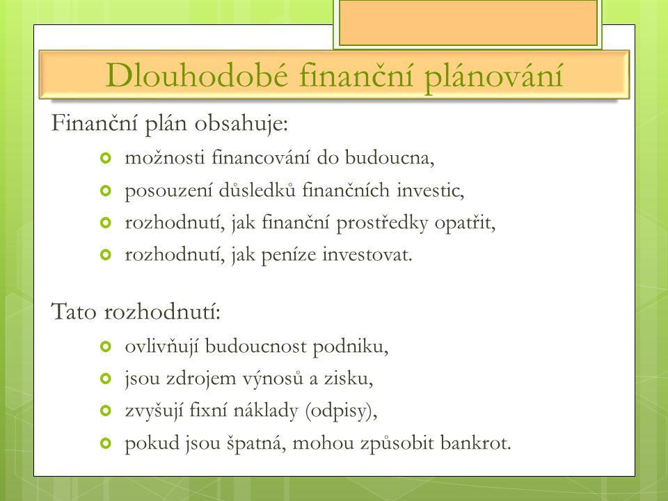 Dlouhodobé finanční plánování Finanční plán obsahuje:  možnosti financování do budoucna,  posouzení důsledků finančních investic,  rozhodnutí, jak finanční prostředky opatřit,  rozhodnutí, jak peníze investovat.