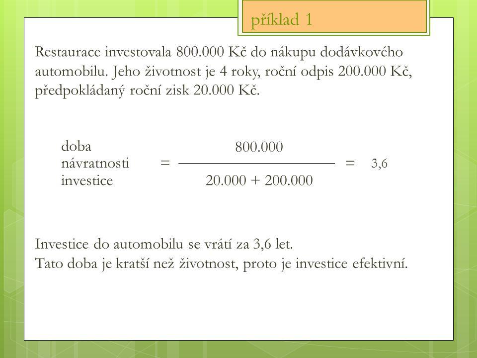 doba návratnosti investice = 800.000 20.000 + 200.000 Restaurace investovala 800.000 Kč do nákupu dodávkového automobilu. Jeho životnost je 4 roky, ro
