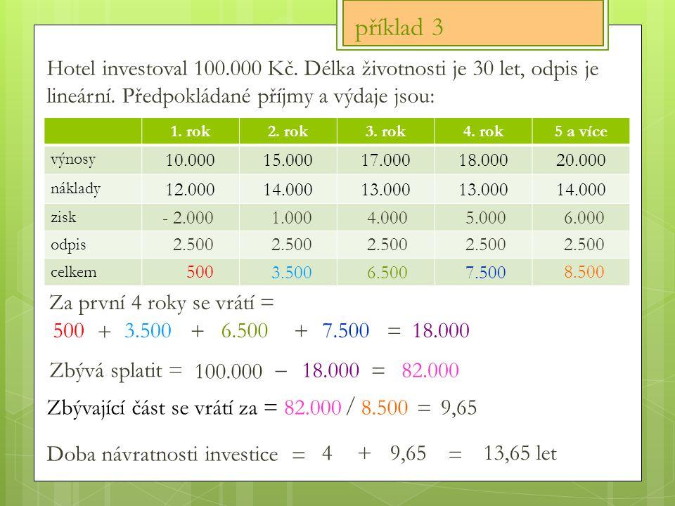 Doba návratnosti investice = 100.000 8.500 Hotel investoval 100.000 Kč. Délka životnosti je 30 let, odpis je lineární. Předpokládané příjmy a výdaje j