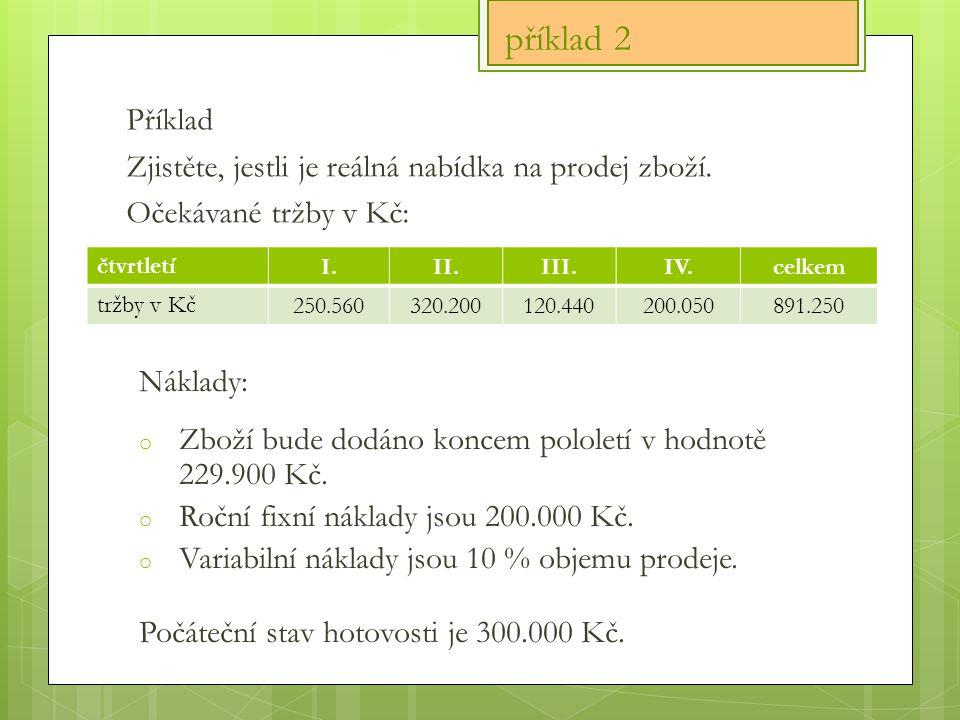 Příklad Zjistěte, jestli je reálná nabídka na prodej zboží. Očekávané tržby v Kč: čtvrtletí I.II.III.IV.celkem tržby v Kč 250.560320.200120.440200.050