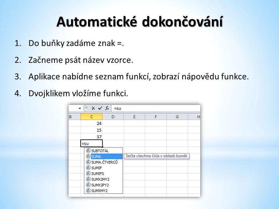 Automatické dokončování 1.Do buňky zadáme znak =. 2.Začneme psát název vzorce. 3.Aplikace nabídne seznam funkcí, zobrazí nápovědu funkce. 4.Dvojklikem