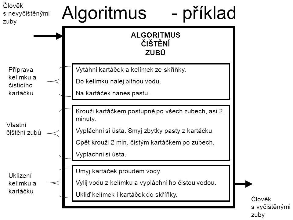 Algoritmus - příklad ALGORITMUS ČIŠTĚNÍ ZUBŮ Člověk s nevyčištěnými zuby Člověk s vyčištěnými zuby Vytáhni kartáček a kelímek ze skříňky.